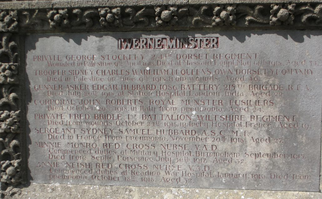 Names on Iwerne Minster War Memorial 1